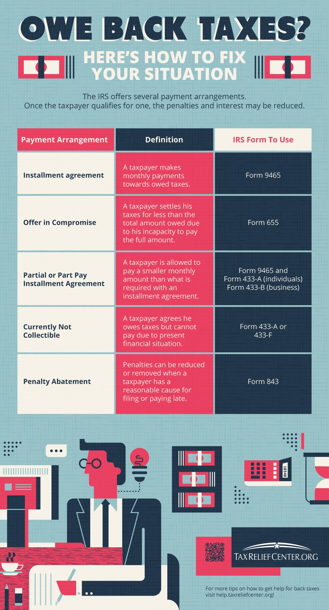 infographic | What To Do When You Owe Back Taxes