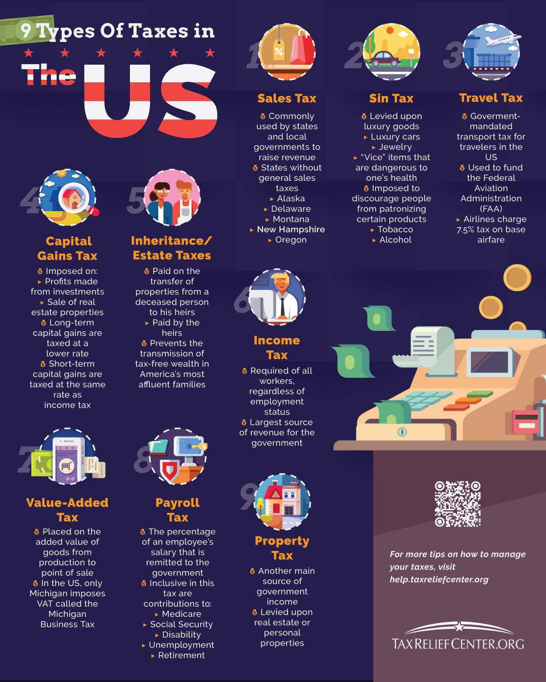 Types of Taxes We Pay in the US [INFOGRAPHIC] | Tax Relief Center